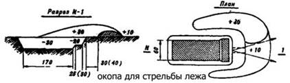 http://орел-обж.рф/nastavlenie/coldat/7_clip_image004_0000.jpg