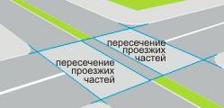 Перекресток вид 4