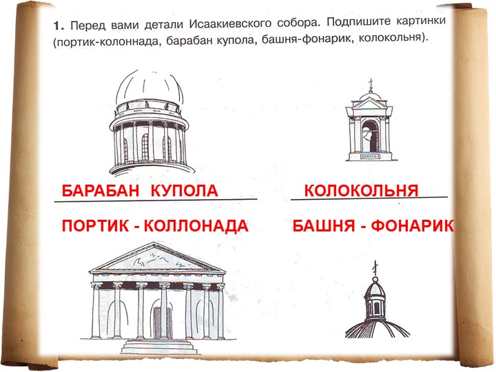 БАРАБАН  КУПОЛАПОРТИК - КОЛЛОНАДАКОЛОКОЛЬНЯБАШНЯ - ФОНАРИК