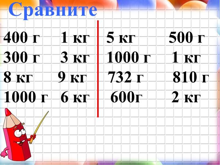Сравните400 г     1 кг    5 кг        500 г 300 г     3 кг    1000 г     1 кг...