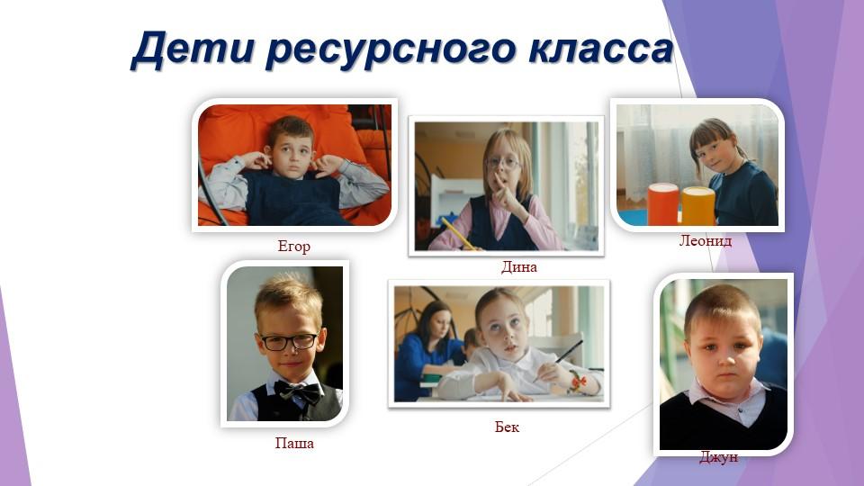 Дети ресурсного классаЕгорБекДинаПашаДжунЛеонид