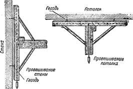 http://www.stroitelstvo-new.ru/shtukaturka/images/sht-120.png