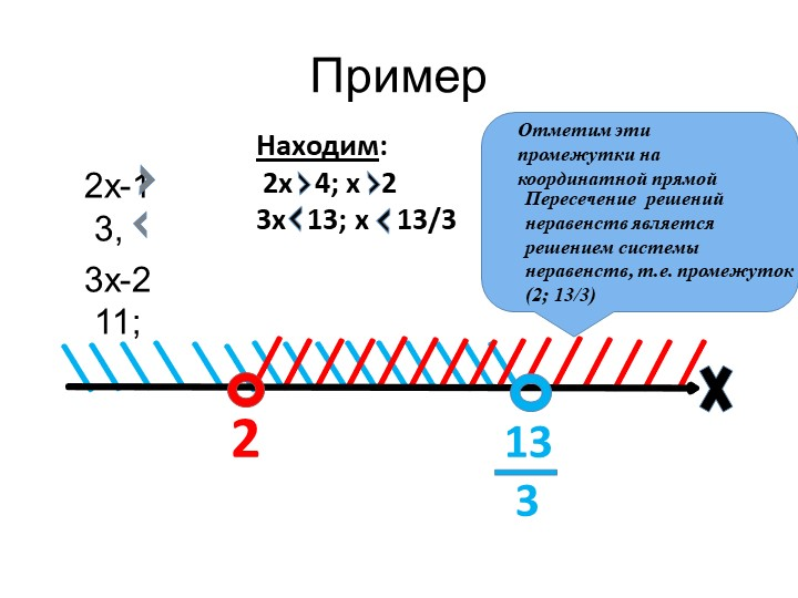 Пример   2х-1    3,  3х-2   11;Находим: 2х   4; х   23х   13; х    13/3От...