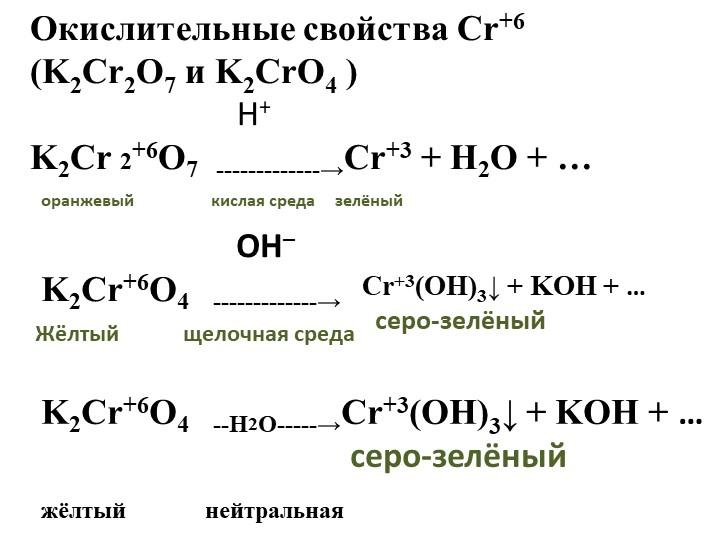 Окислительные свойства Cr+6 (K2Cr2O7 и K2CrO4 )                       Н+K2...
