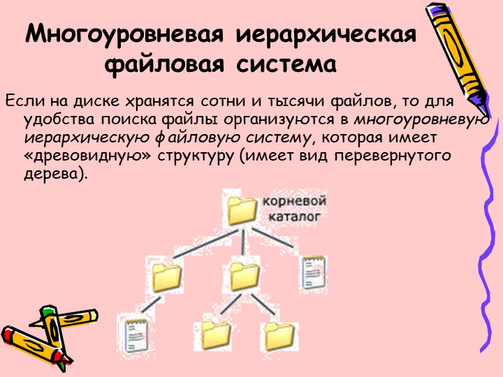 Многоуровневая иерархическая файловая системаЕсли на диске хранятся сотни и т...