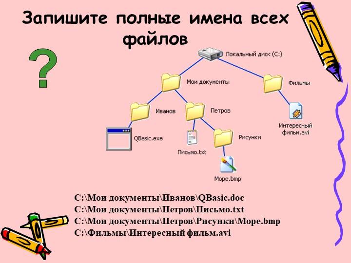 Запишите полные имена всех файловC:\Мои документы\Иванов\QBasic.docC:\Мои до...