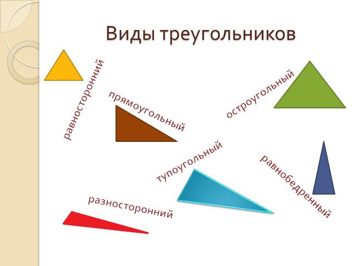 Виды треугольниковравностороннийпрямоугольныйостроугольныйтупоугольныйразност...