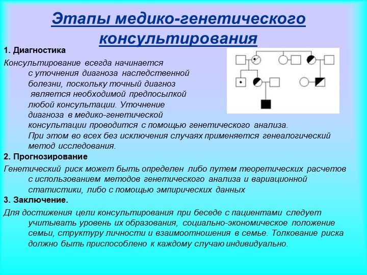 Этапы медико-генетического консультирования 1. Диагностика Консультирование в