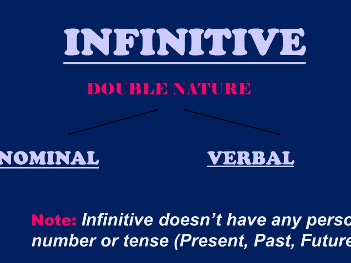 INFINITIVEDOUBLE NATURENOMINALVERBALNote: Infinitive doesn't have a...