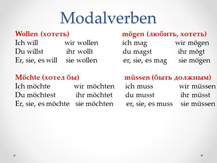 ModalverbenWollen (хотеть)                             mögen (любить, хотеть)...