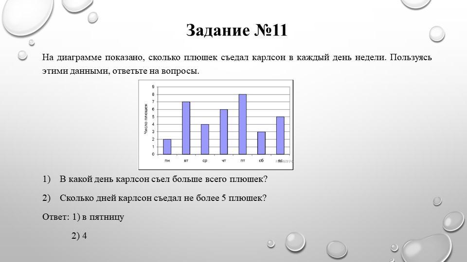 Задание №11На диаграмме показано, сколько плюшек съедал карлсон в каждый день...