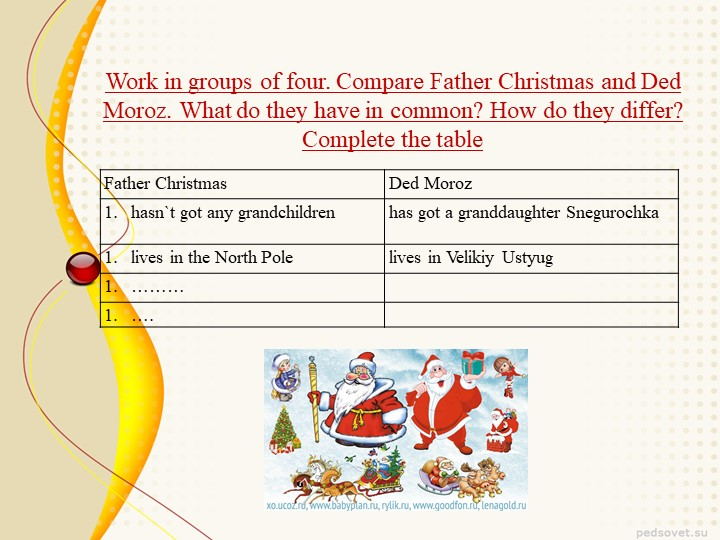 Work in groups of four. Compare Father Christmas and Ded Moroz. What do they...