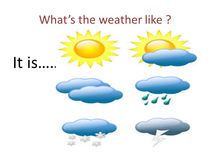 What's the weather like ?It is……
