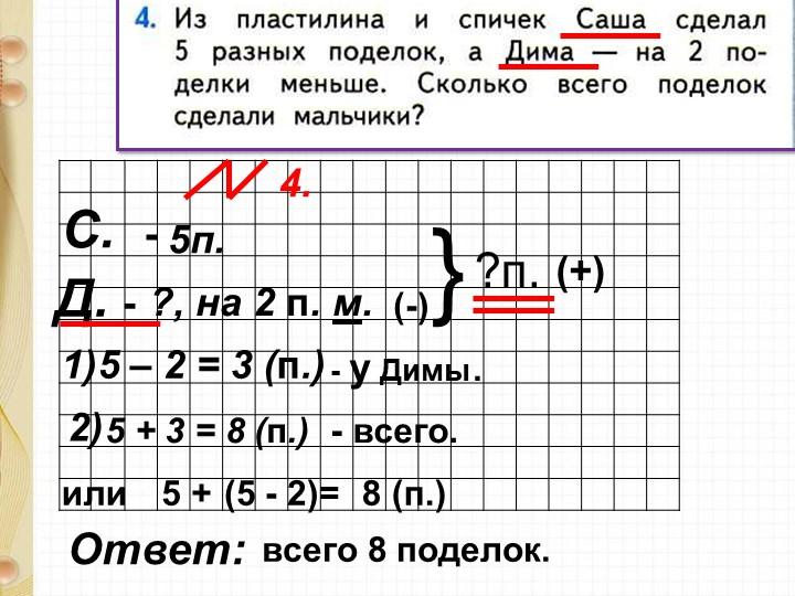 1)5 – 2 = 3 (п.)Ответ: 4.С.  - 5п.Д. - ?, на 2 п. м.(-)?п.- у Димы.2)- всего....