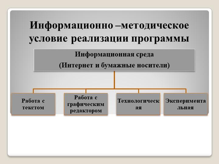 Информационно –методическое условие реализации программыИнформационная сред...