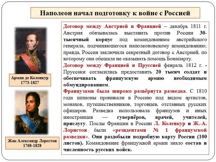Наполеон начал подготовку к войне с РоссиейАрман де Коленкур1773-1827Жак Але...