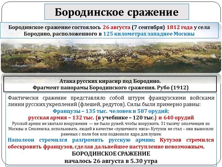 Бородинское сражениеАтака русских кирасир под Бородино. Фрагментпанорамы Бо...