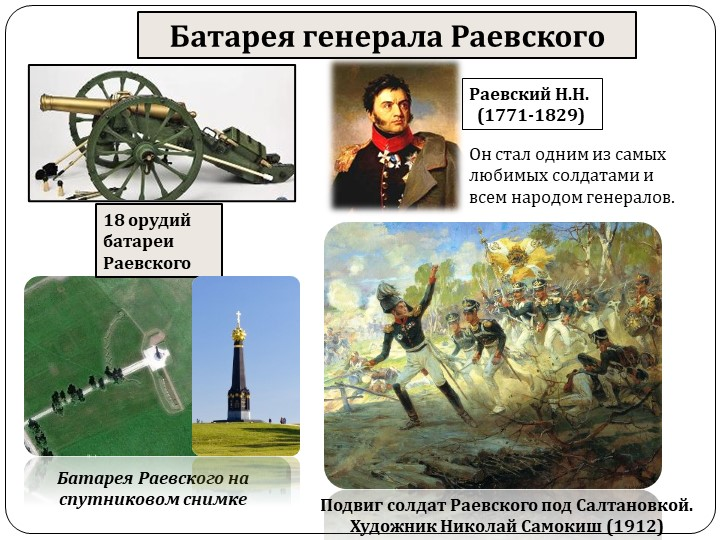 Батарея Раевского на спутниковом снимкеБатарея генерала Раевского18 орудий б...