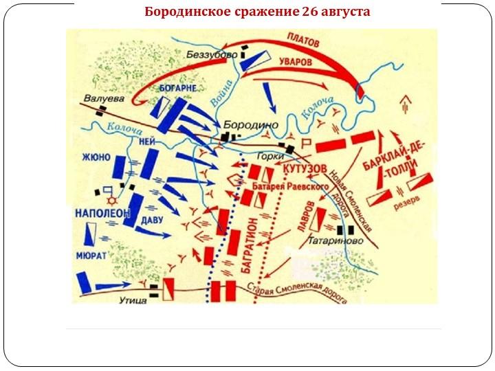 Бородинское сражение 26 августа