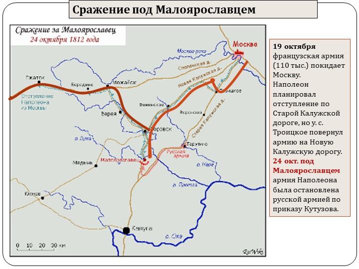 Сражение под Малоярославцем19 октября французская армия (110 тыс.) покидает М...