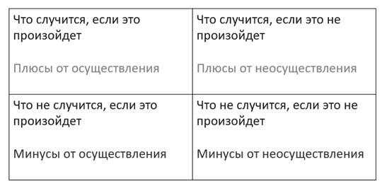 https://www.likeni.ru/upload/medialibrary/e73/mdyirqoaqkbcss%20xktrsmeogylfht.png