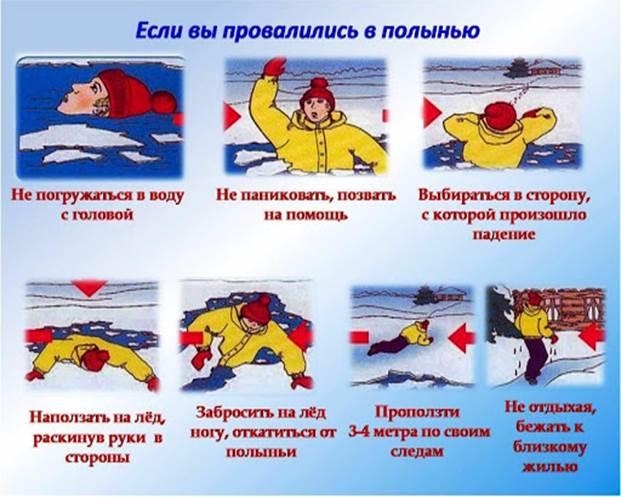 Сайт школы 188 Санкт-Петербурга - Безопасность на воде и льду