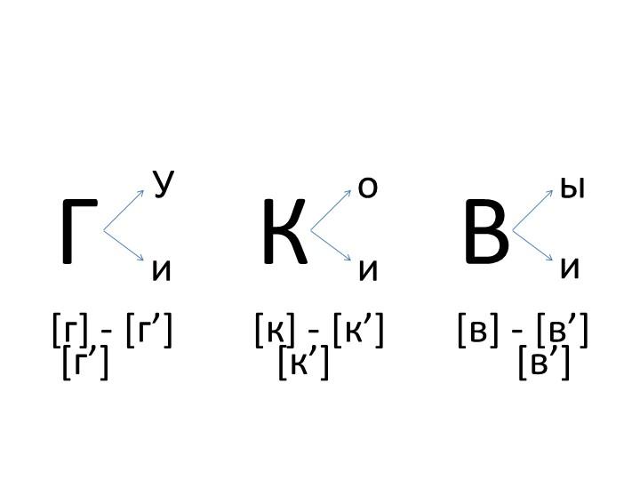 ГКВУиииыо[г] - [г']        [к] - [к']       [в] - [в'][г']                 [к...