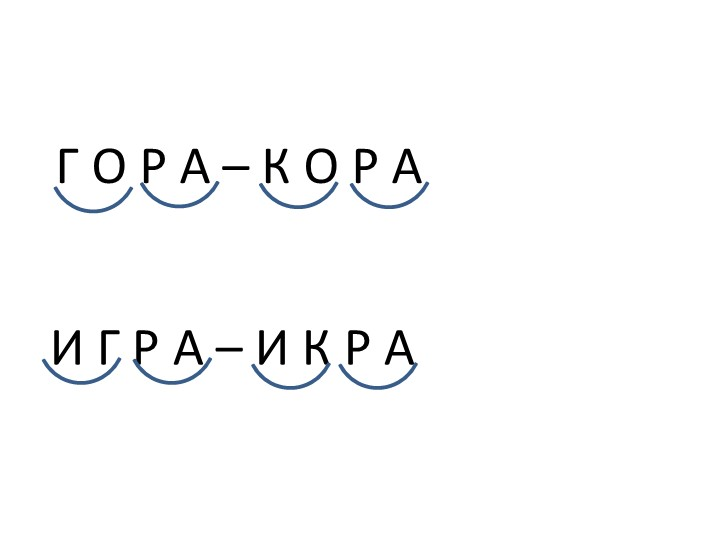 Г О Р А – К О Р АИ Г Р А – И К Р А