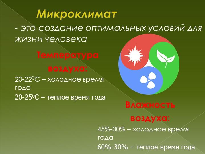 Микроклимат - это создание оптимальных условий для жизни человекаТемпература...