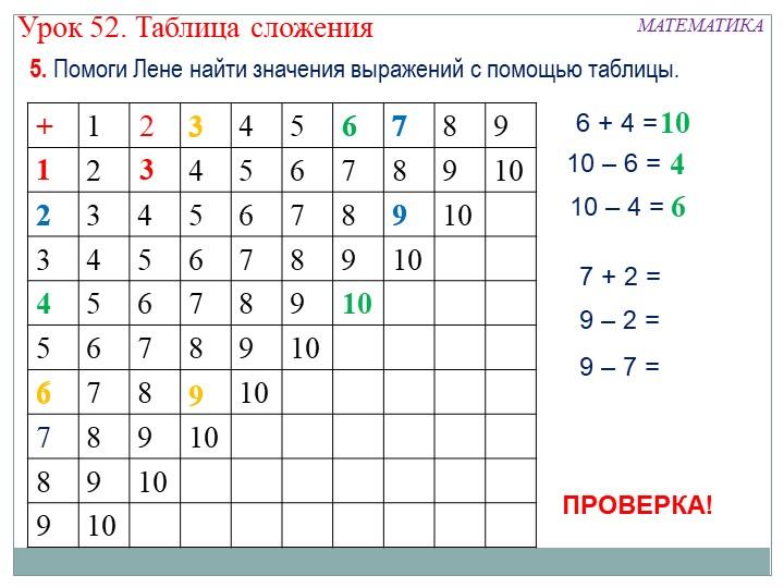 5. Помоги Лене найти значения выражений с помощью таблицы. 132+4663910  6 + 4...