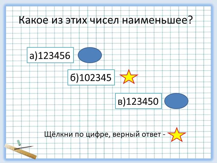 Какое из этих чисел наименьшее?а)123456б)102345в)123450Щёлкни по цифре, верны...
