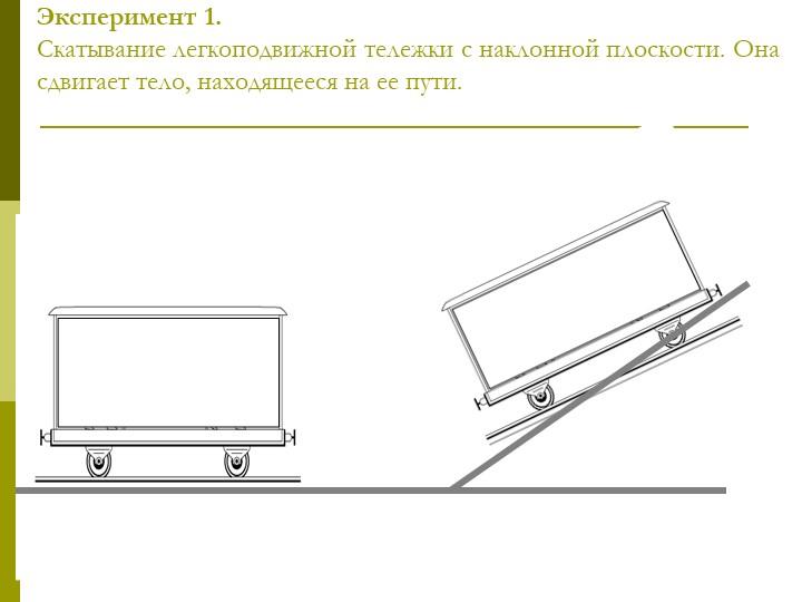 Эксперимент 1.Скатывание легкоподвижной тележки с наклонной плоскости. Она с...