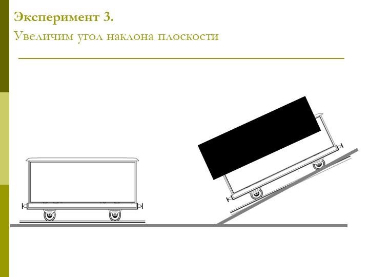 Эксперимент 3.Увеличим угол наклона плоскости