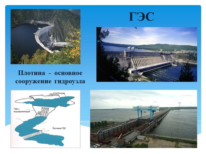 ГЭСПлотина  -  основное  сооружение  гидроузла