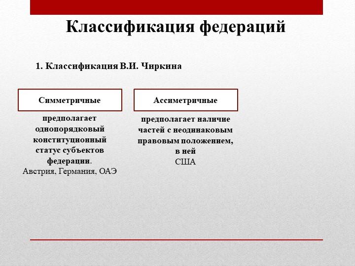 Классификация федераций1. Классификация В.И. ЧиркинаСимметричныеАссиметричные...