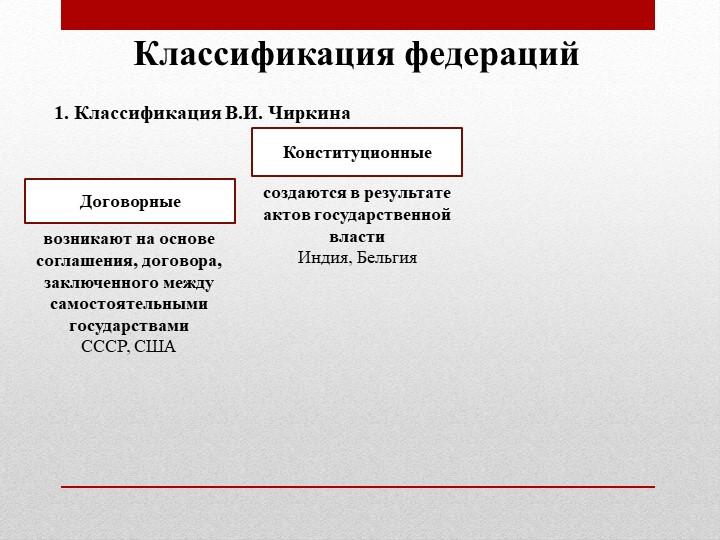 Классификация федераций1. Классификация В.И. ЧиркинаДоговорные Конституционны...