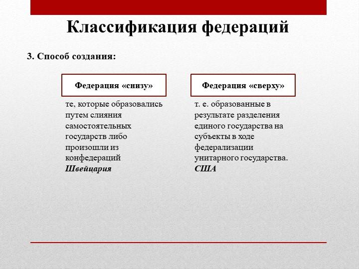 Классификация федераций3. Способ создания:Федерация «снизу»Федерация «сверху»...