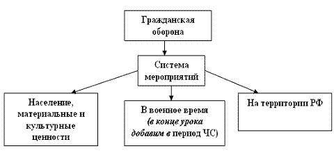 http://festival.1september.ru/articles/531498/img2.GIF