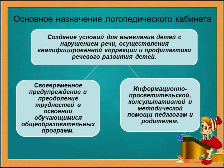 Создание условий для выявления детей с нарушением речи, осуществления квалифи...