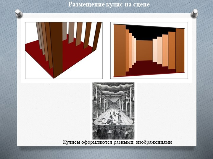 Размещение кулис на сценеКулисы оформляются разными  изображениями