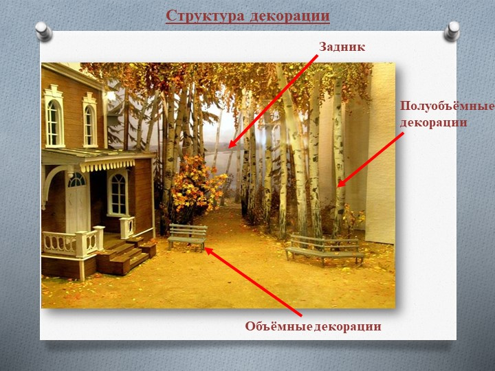 ЗадникОбъёмные декорацииПолуобъёмные декорацииСтруктура декорации