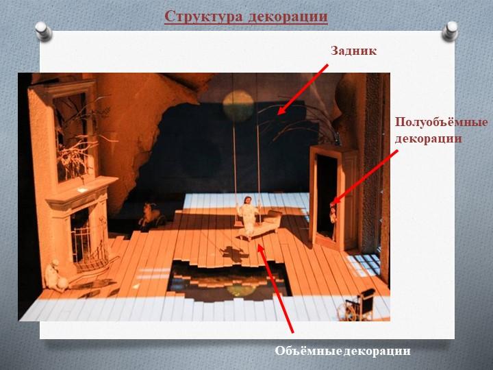 ЗадникПолуобъёмные декорацииСтруктура декорацииОбъёмные декорации