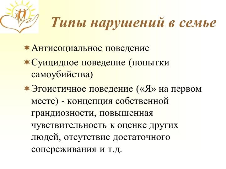Типы нарушений в семье Антисоциальное поведениеСуицидное поведение (попытки...