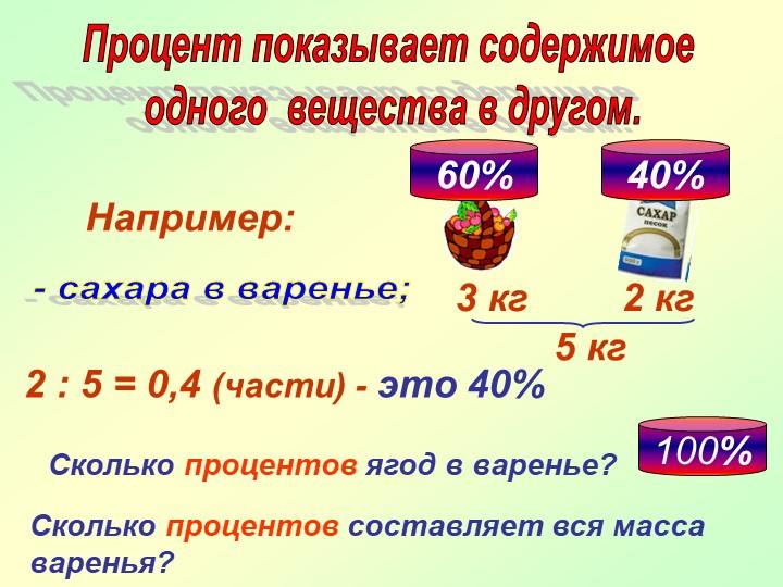 Процент показывает содержимое одного  вещества в другом.- сахара в варенье;3...