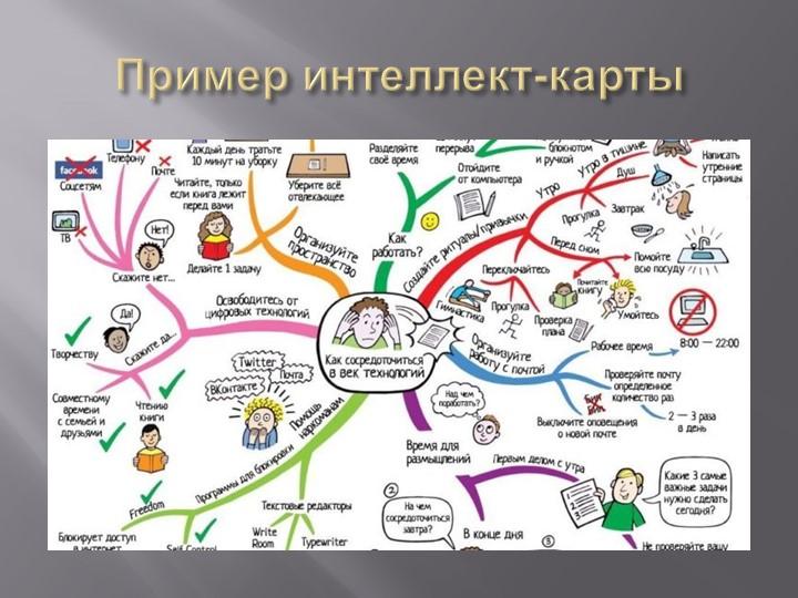 Пример интеллект-карты