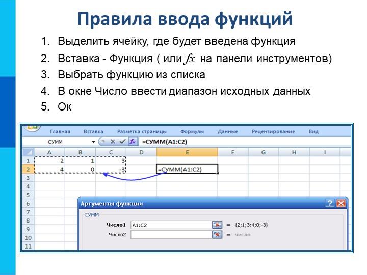 Правила ввода функций Выделить ячейку, где будет введена функция Вставка - Ф...