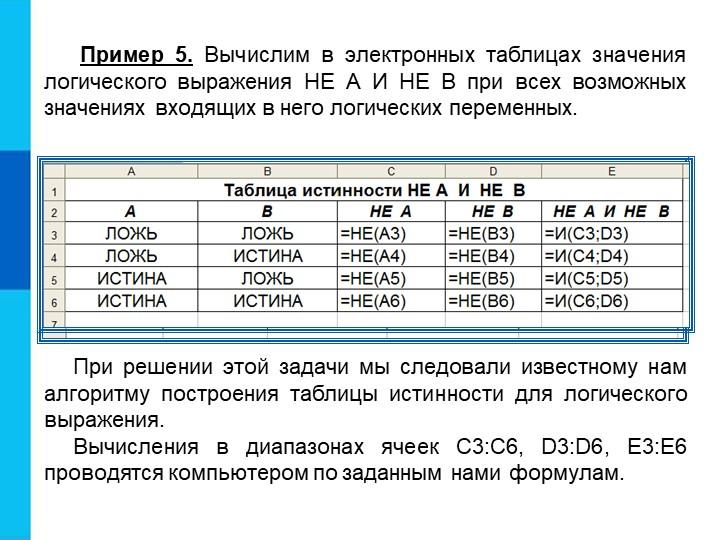 Пример 5. Вычислим в электронных таблицах значения логического выражения НЕ А...