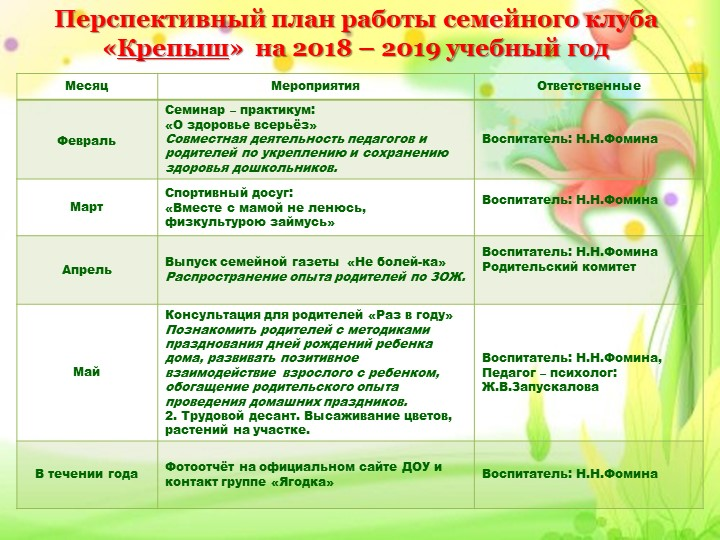 Перспективный план работы семейного клуба   «Крепыш»  на 2018 – 2019 учебный год