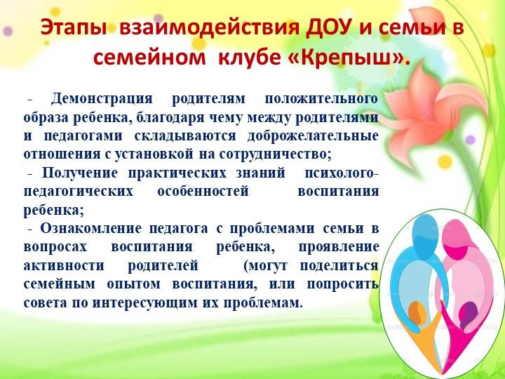 Этапы  взаимодействия ДОУ и семьи в семейном  клубе «Крепыш». - Демонстрация...