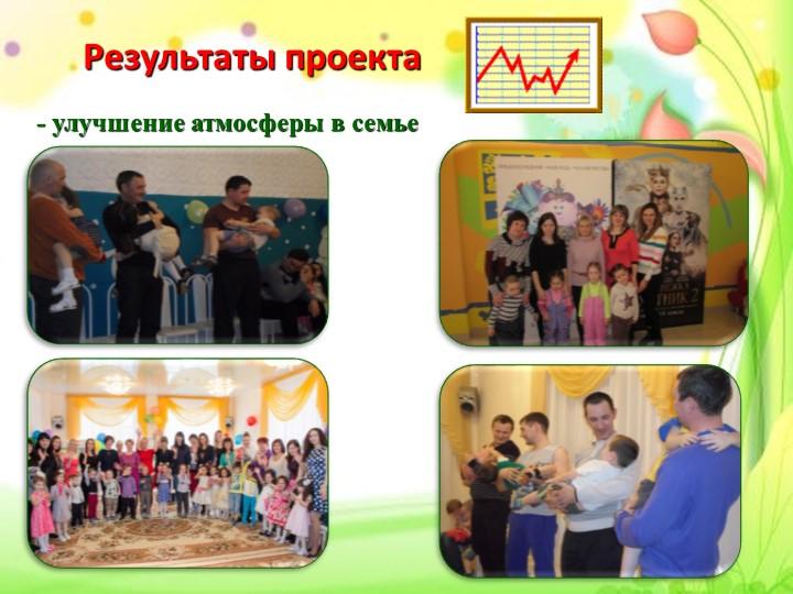 Результаты проекта - улучшение атмосферы в семье